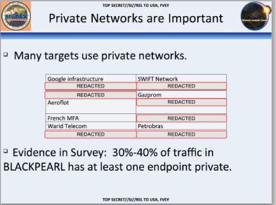 NSA betreibt Wirtschaftsspionage